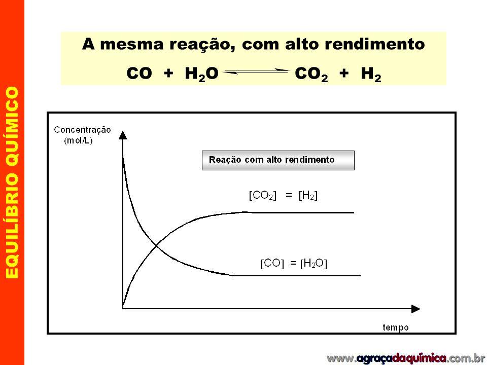 A reversibilidade de uma reação pode ser relacionada com o seu rendimento .