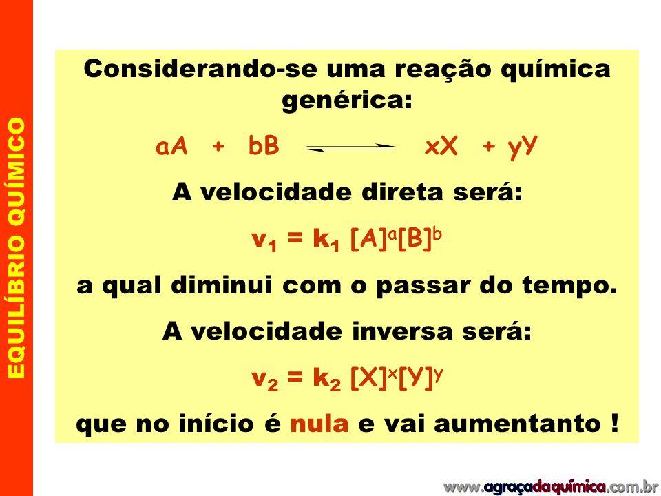 Sob o ponto de vista da cinética química, as reações reversíveis podem ocorrer em dois sentidos (direto e inverso) representados por R P com uma velocidade direta (v direta ou v 1 ) e uma velocidade inversa (v inversa ou v 2 ).