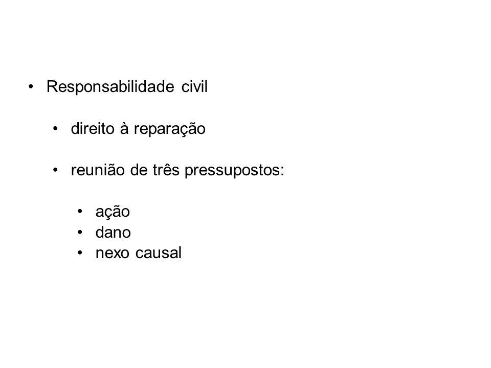 Responsabilidade civil direito à reparação reunião de três pressupostos: ação dano nexo causal