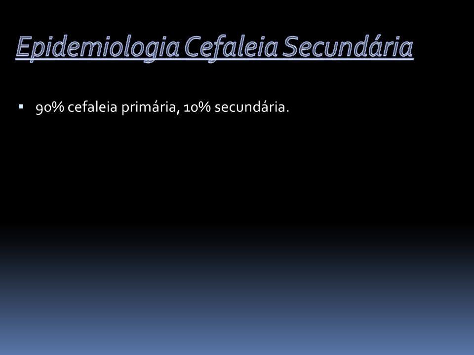 90% cefaleia primária, 10% secundária.