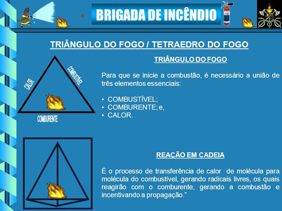 BRIGADA DE INCÊNDIO TRIÂNGULO DO FOGO / TETRAEDRO DO FOGO TRIÂNGULO DO FOGO Para que se inicie a combustão, é necessário a união de três elementos ess