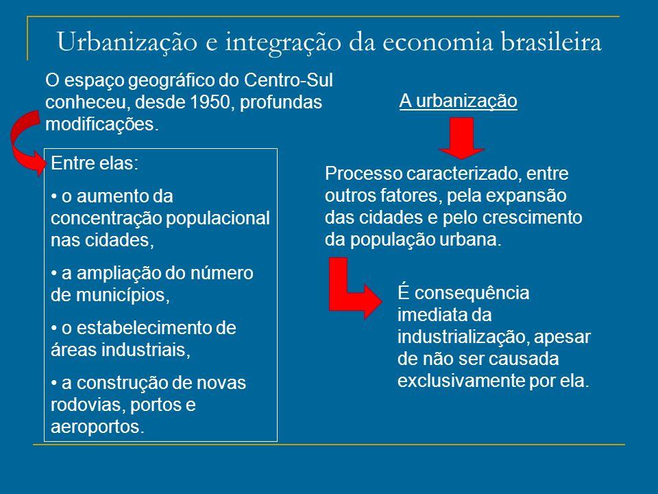 Urbanização e integração da economia brasileira Entre elas: o aumento da concentração populacional nas cidades, a ampliação do número de municípios, o