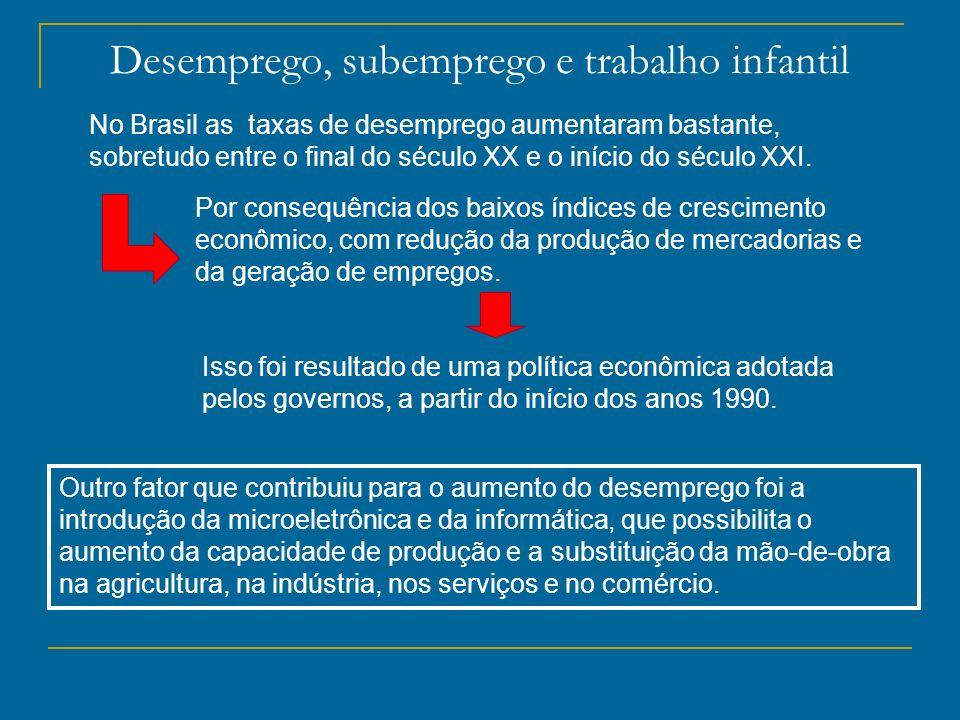 Desemprego, subemprego e trabalho infantil No Brasil as taxas de desemprego aumentaram bastante, sobretudo entre o final do século XX e o início do sé