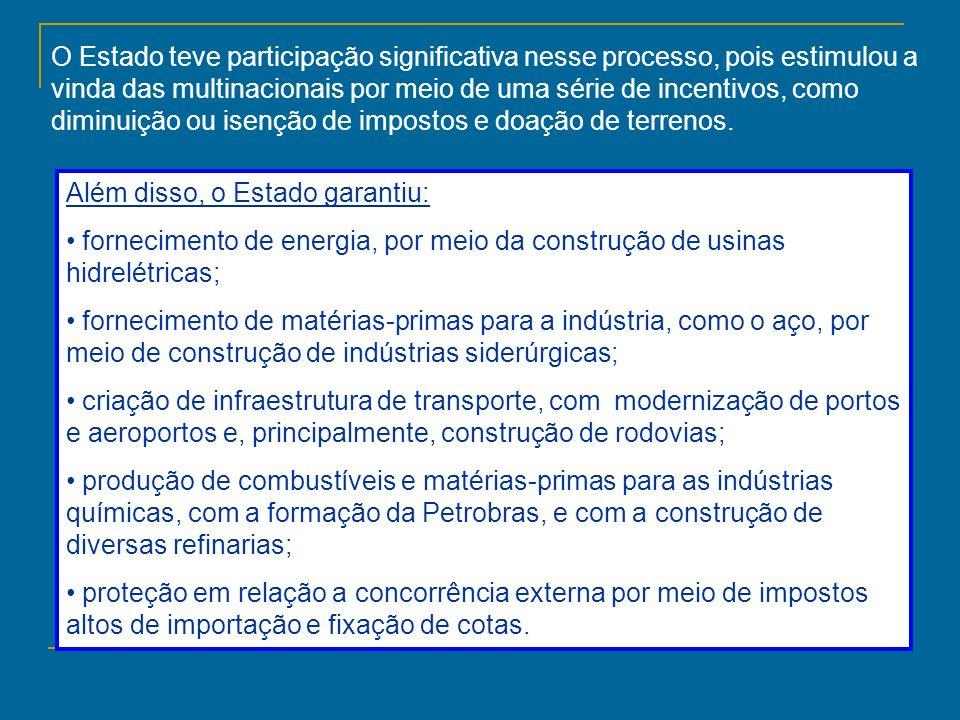 A falta de produtos durante a Segunda Guerra Mundial; as quedas de preço do café no mercado internacional nos anos 1930; a forte dependência da economia brasileira em relação a este produto.
