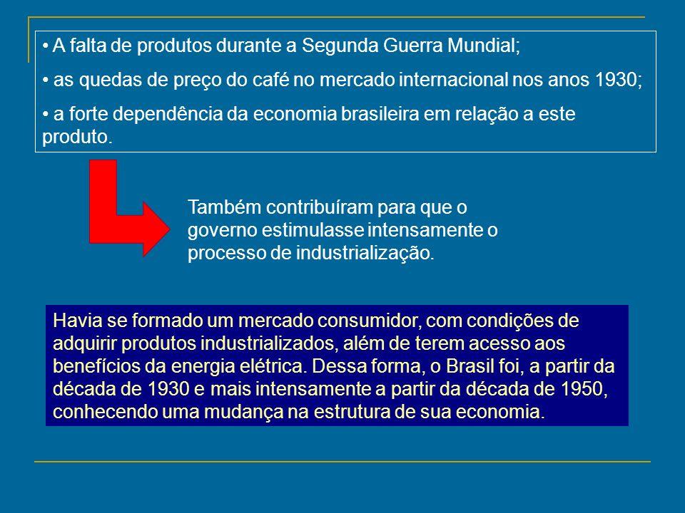 A falta de produtos durante a Segunda Guerra Mundial; as quedas de preço do café no mercado internacional nos anos 1930; a forte dependência da econom