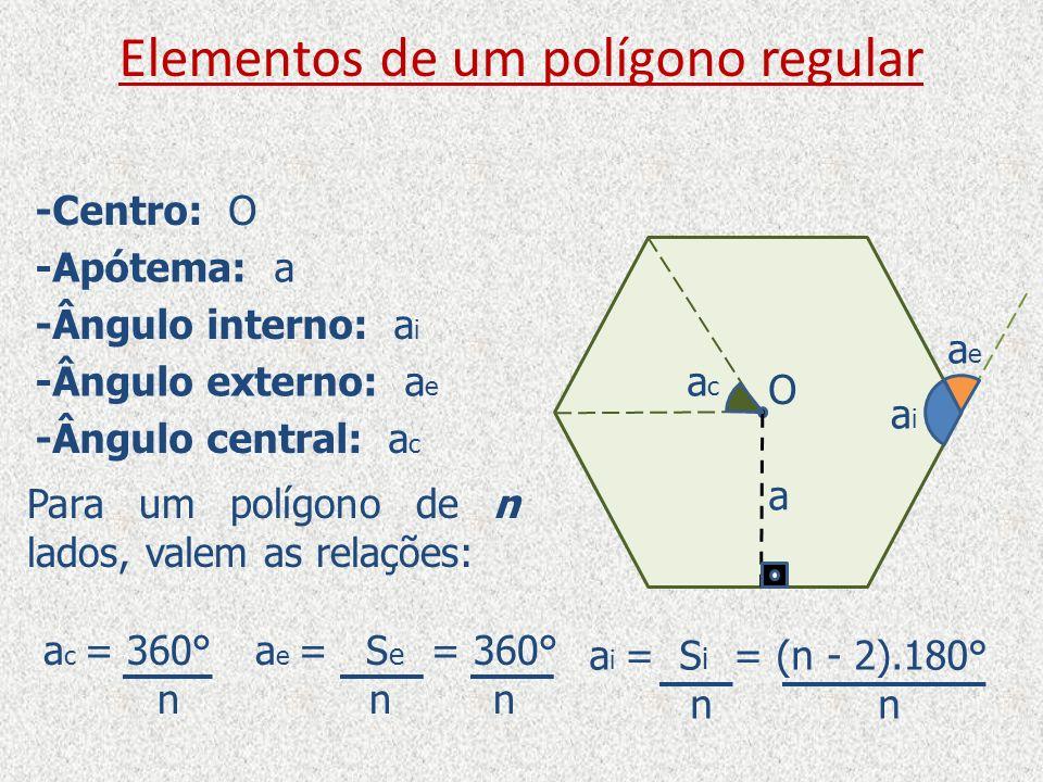 Elementos de um polígono regular -Centro: O O -Apótema: a a -Ângulo interno: a i aiai -Ângulo externo: a e aeae -Ângulo central: a c acac Para um polí