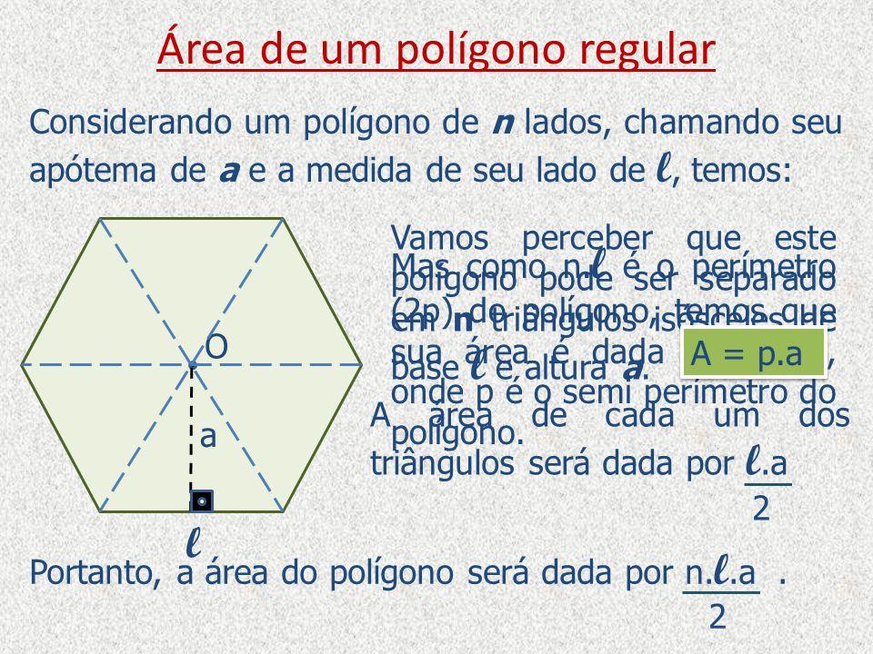 Área de um polígono regular Considerando um polígono de n lados, chamando seu apótema de a e a medida de seu lado de l, temos: O a l Vamos perceber qu