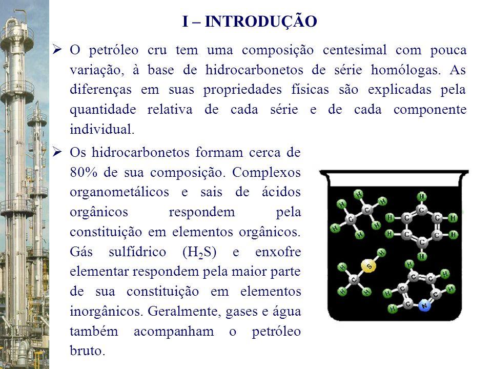 Assim, os tipos de hidrocarbonetos presentes ou originários do petróleo são agrupados da seguinte forma: Aromáticos Alifáticos (Cadeia aberta) Cíclicos (Cadeia fechada) Saturados Insaturados Parafinas Olefinas Diolefinas Acetilênicos Hidrocarbonetos Cicloparafinas ou Naftênicos I – INTRODUÇÃO