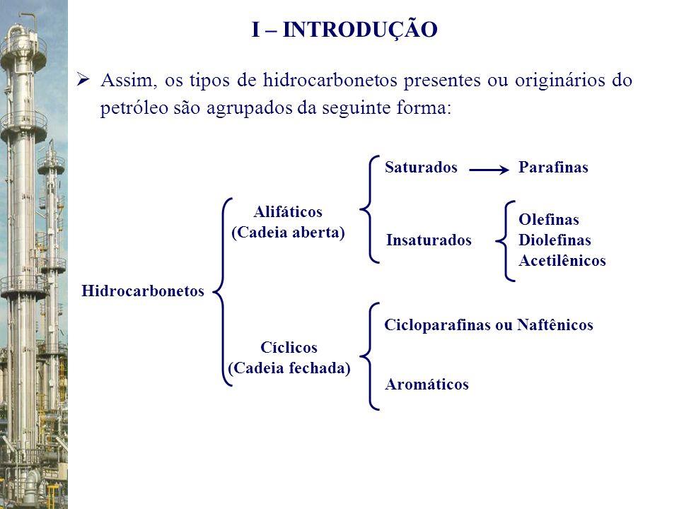 Assim, os tipos de hidrocarbonetos presentes ou originários do petróleo são agrupados da seguinte forma: Aromáticos Alifáticos (Cadeia aberta) Cíclico