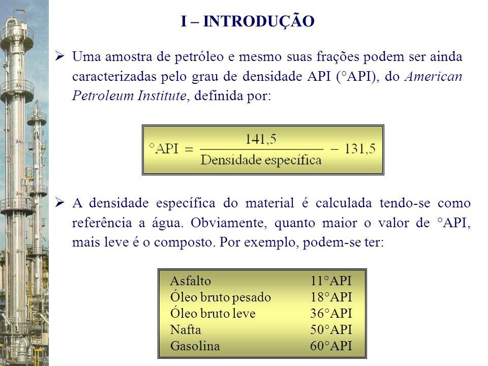 A densidade específica do material é calculada tendo-se como referência a água. Obviamente, quanto maior o valor de °API, mais leve é o composto. Por