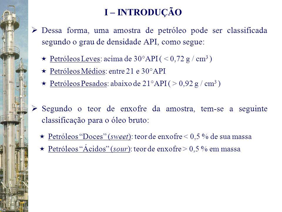 Petróleos Leves: acima de 30°API ( < 0,72 g / cm 3 ) Petróleos Médios: entre 21 e 30°API Petróleos Pesados: abaixo de 21°API ( > 0,92 g / cm 3 ) Petró