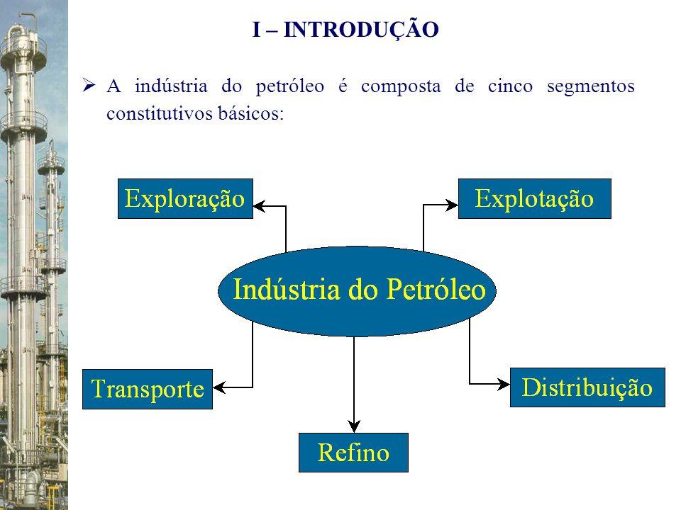 A indústria do petróleo é composta de cinco segmentos constitutivos básicos: I – INTRODUÇÃO
