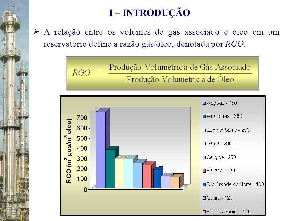 A relação entre os volumes de gás associado e óleo em um reservatório define a razão gás/óleo, denotada por RGO. I – INTRODUÇÃO