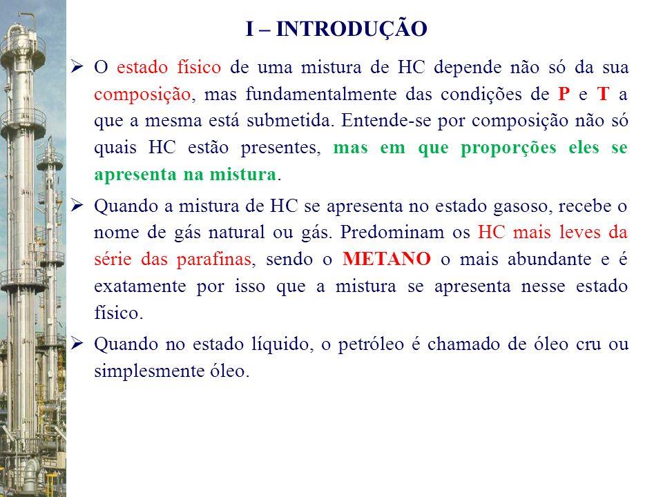 Petróleo Bruto = Hidrocarbonetos + Contaminantes I – INTRODUÇÃO Todos os tipos de petróleos contêm efetivamente os mesmos hidrocarbonetos, porém em diferentes quantidades.