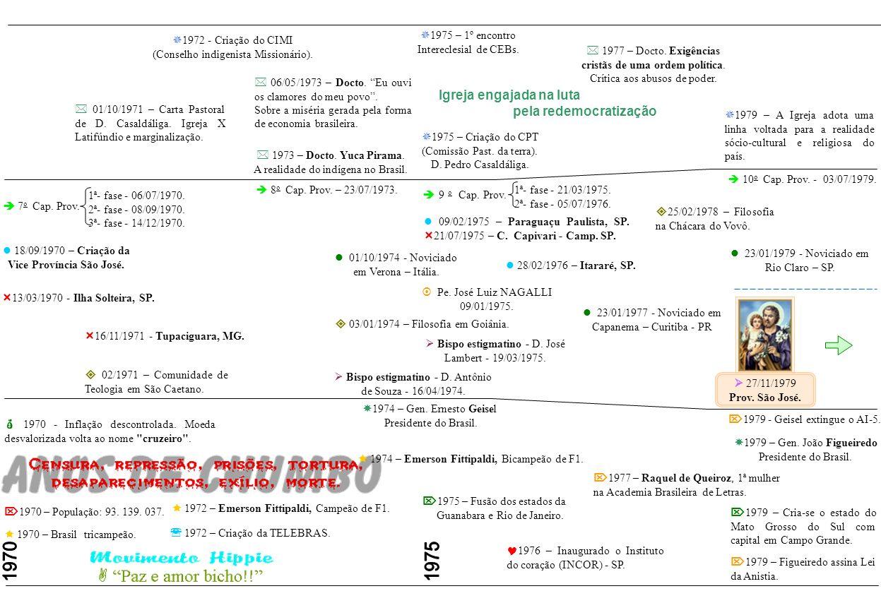 1964 - Golpe Militar depõe João Goulart. O Mal. Castelo Branco assume como presidente provisório. 4 o Cap. Prov. - 28/07/1964. 5 o Cap. Prov. - 07/02/