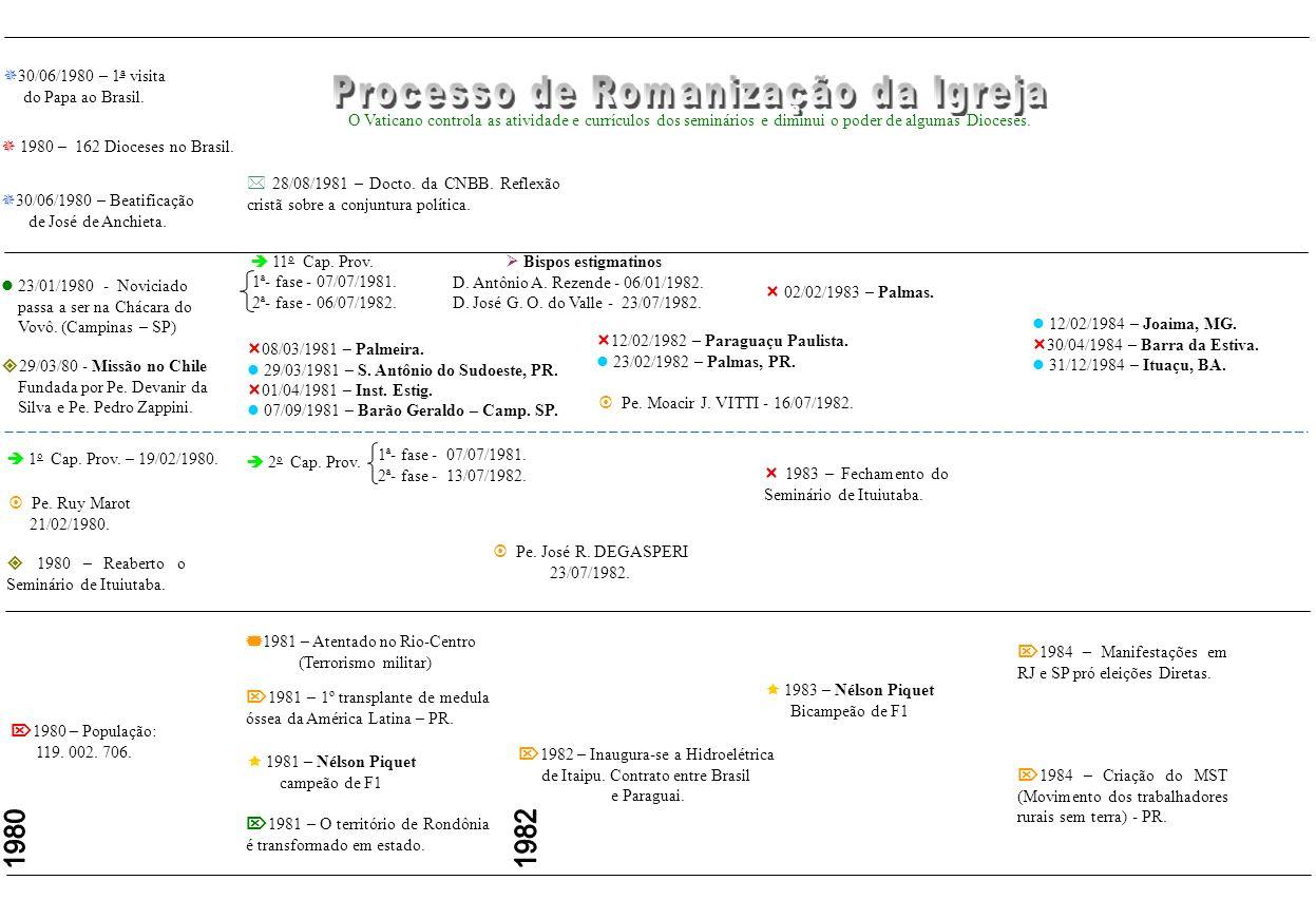 1979 - Geisel extingue o AI-5. 27/11/1979 Prov. São José. 10 o Cap. Prov. - 03/07/1979. 1ª- fase - 06/07/1970. 2ª- fase - 08/09/1970. 3ª- fase - 14/12