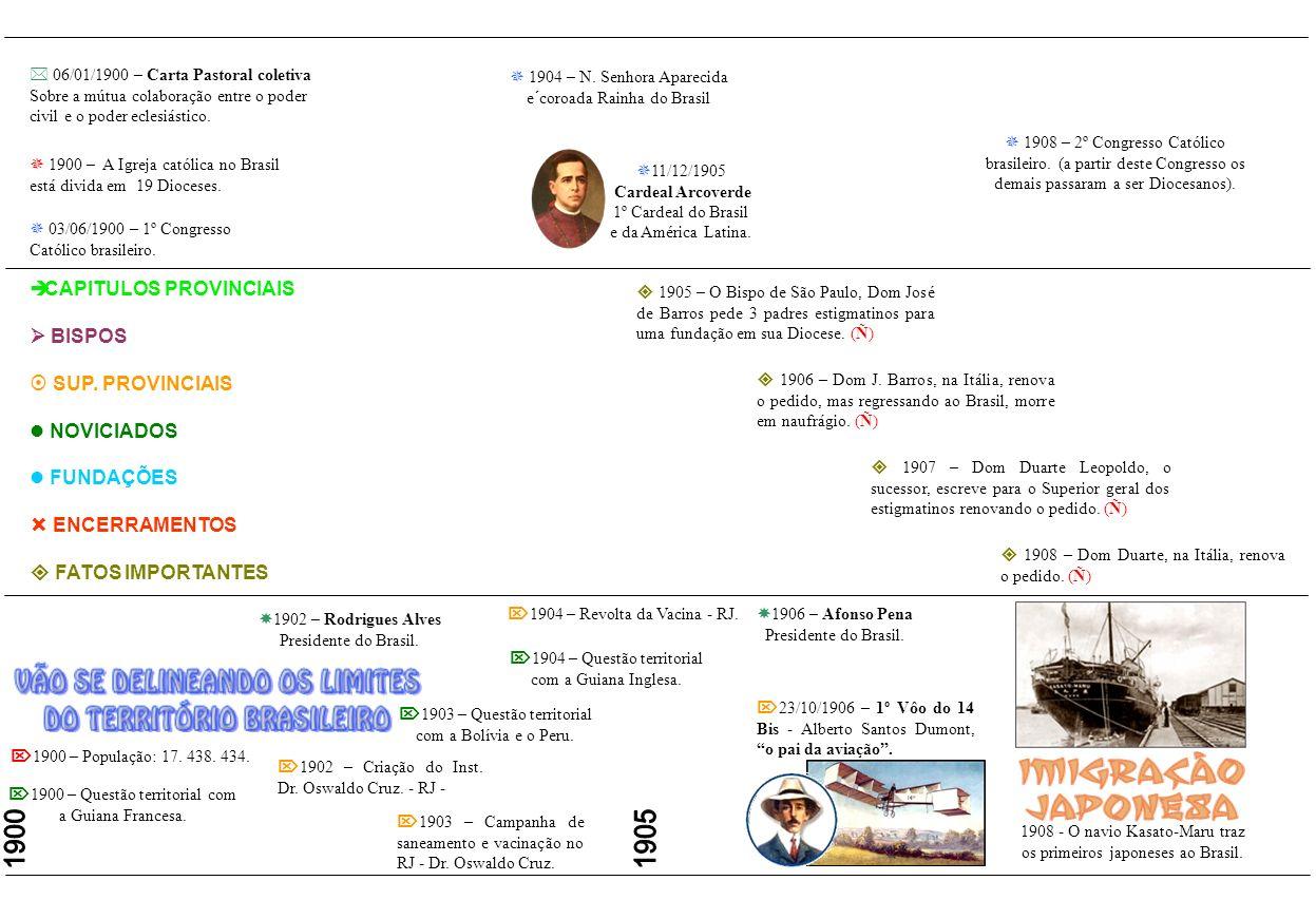 1893 – Antônio Conselheiro cria o Arraial de Canudos, BA. 1888 - Lei Áurea - Abolição da escravatura no Brasil. 1889 - Mal. Deodoro da Fonseca chefe d