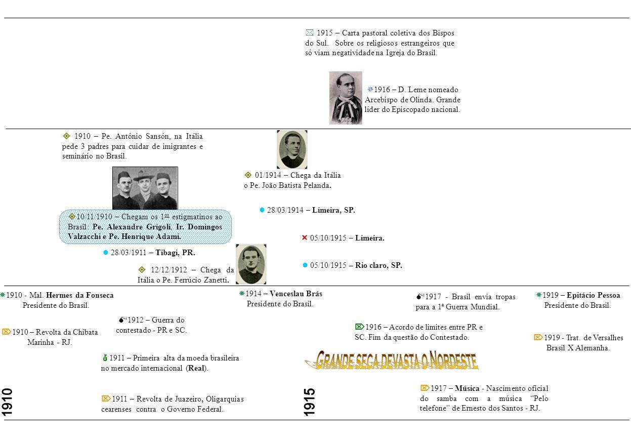 1903 – Campanha de saneamento e vacinação no RJ - Dr. Oswaldo Cruz. CAPITULOS PROVINCIAIS BISPOS SUP. PROVINCIAIS NOVICIADOS FUNDAÇÕES ENCERRAMENTOS F