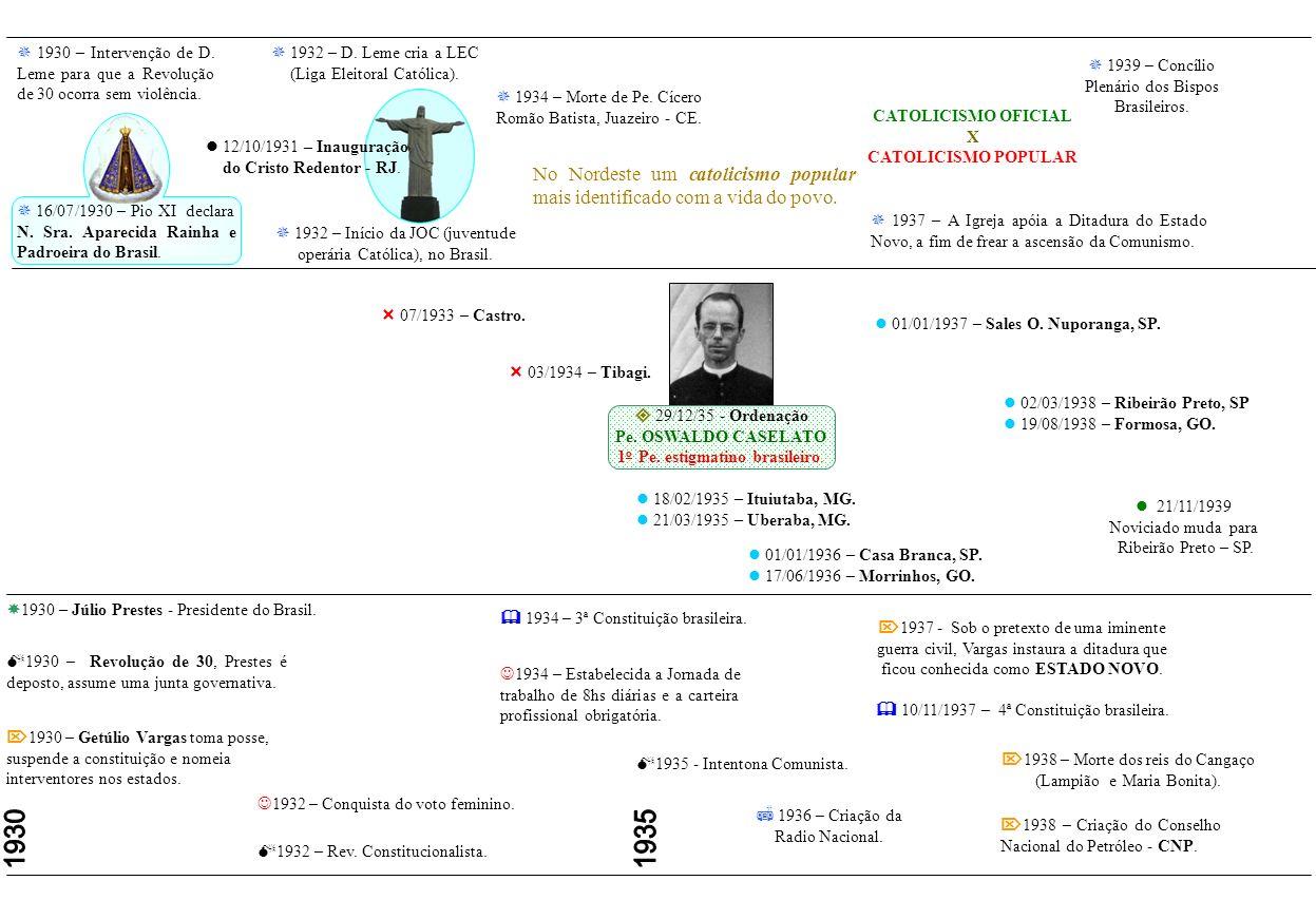 11 a 18/02/1922 – Semana de arte moderna no Teatro Municipal – SP. 1922 – Artur Bernardes Presidente do Brasil. 1926 – Washington Luís Presidente do B