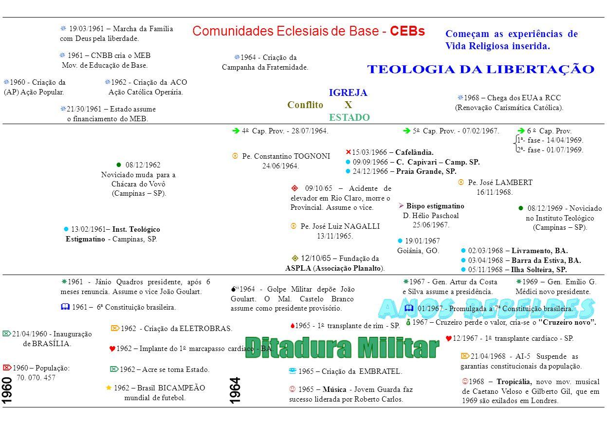 1964 - Golpe Militar depõe João Goulart.O Mal. Castelo Branco assume como presidente provisório.