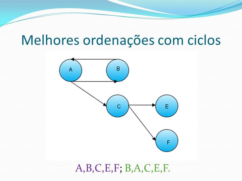 Melhores ordenações com ciclos A,B,C,E,F; B,A,C,E,F.