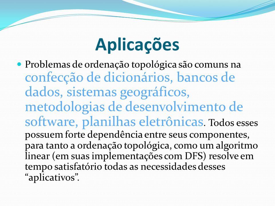 Aplicações Problemas de ordenação topológica são comuns na confecção de dicionários, bancos de dados, sistemas geográficos, metodologias de desenvolvi