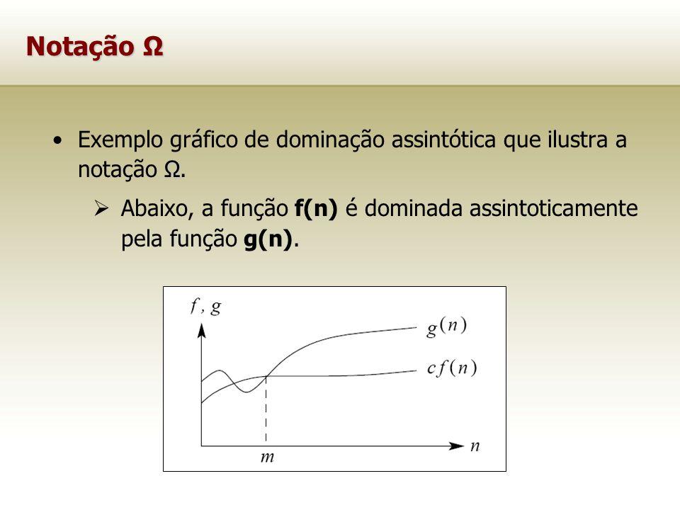 Notação Ω ΩExemplo gráfico de dominação assintótica que ilustra a notação Ω. Abaixo, a função f(n) é dominada assintoticamente pela função g(n).