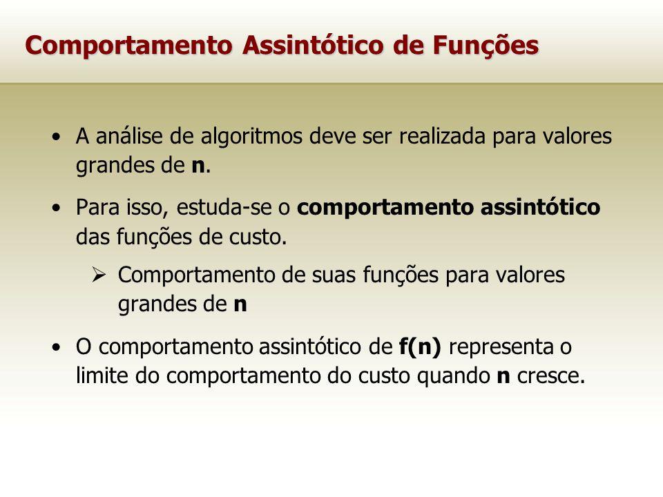 Comportamento Assintótico de Funções A análise de algoritmos deve ser realizada para valores grandes de n. Para isso, estuda-se o comportamento assint