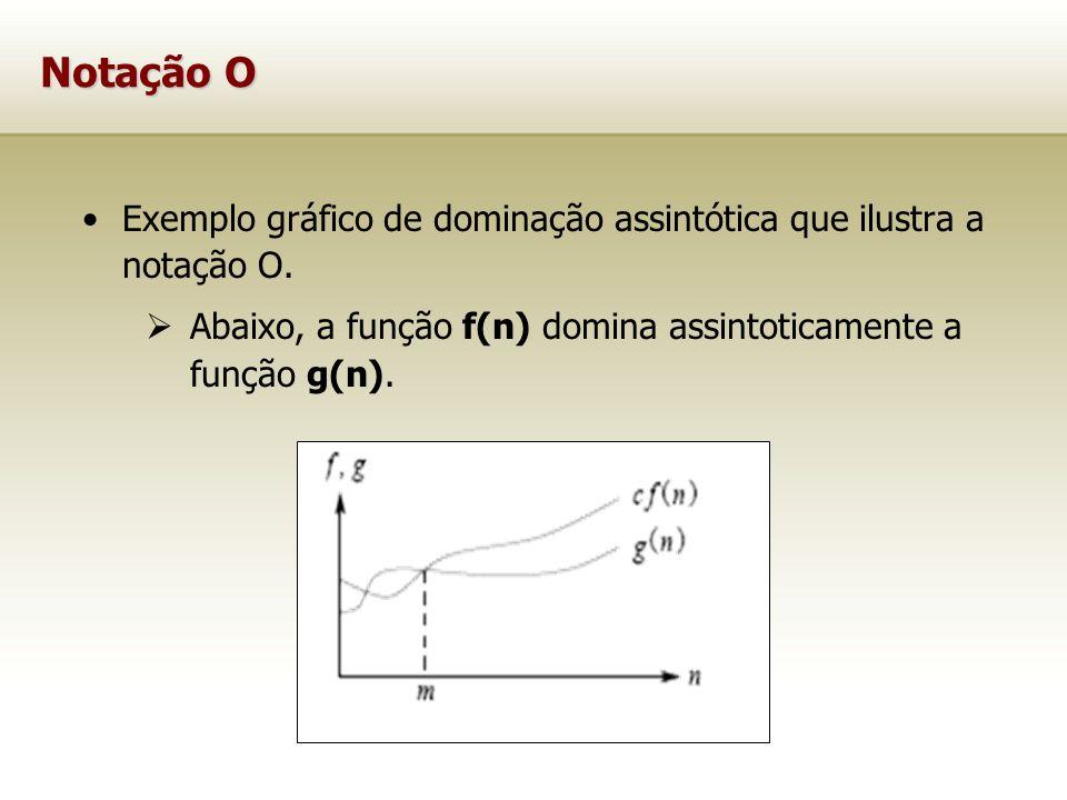 Notação O Exemplo gráfico de dominação assintótica que ilustra a notação O. Abaixo, a função f(n) domina assintoticamente a função g(n).
