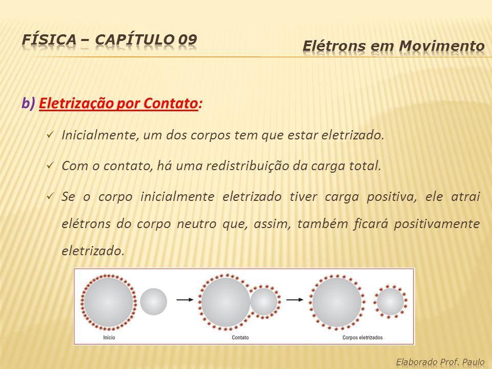 b) Eletrização por Contato: Inicialmente, um dos corpos tem que estar eletrizado. Com o contato, há uma redistribuição da carga total. Se o corpo inic