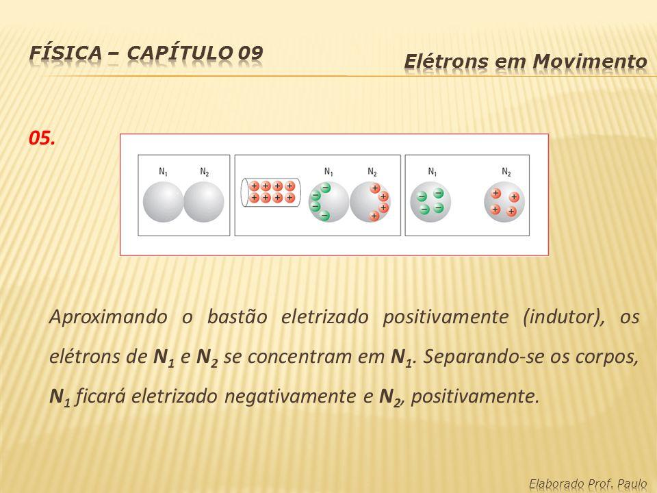 05. Aproximando o bastão eletrizado positivamente (indutor), os elétrons de N 1 e N 2 se concentram em N 1. Separando-se os corpos, N 1 ficará eletriz