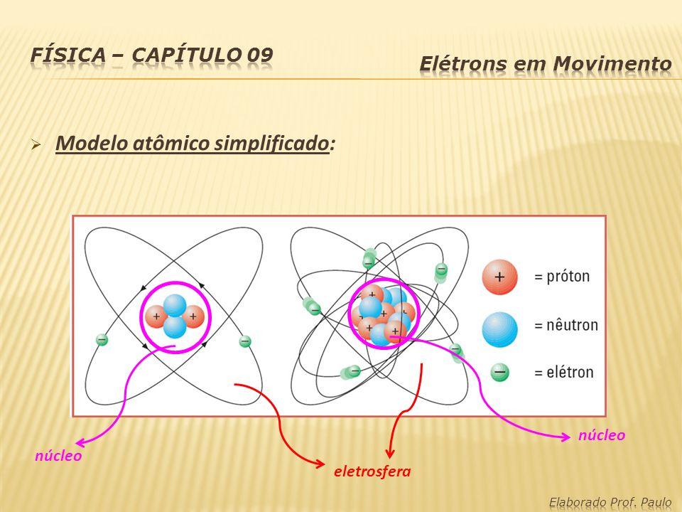 Modelo atômico simplificado: núcleo eletrosfera