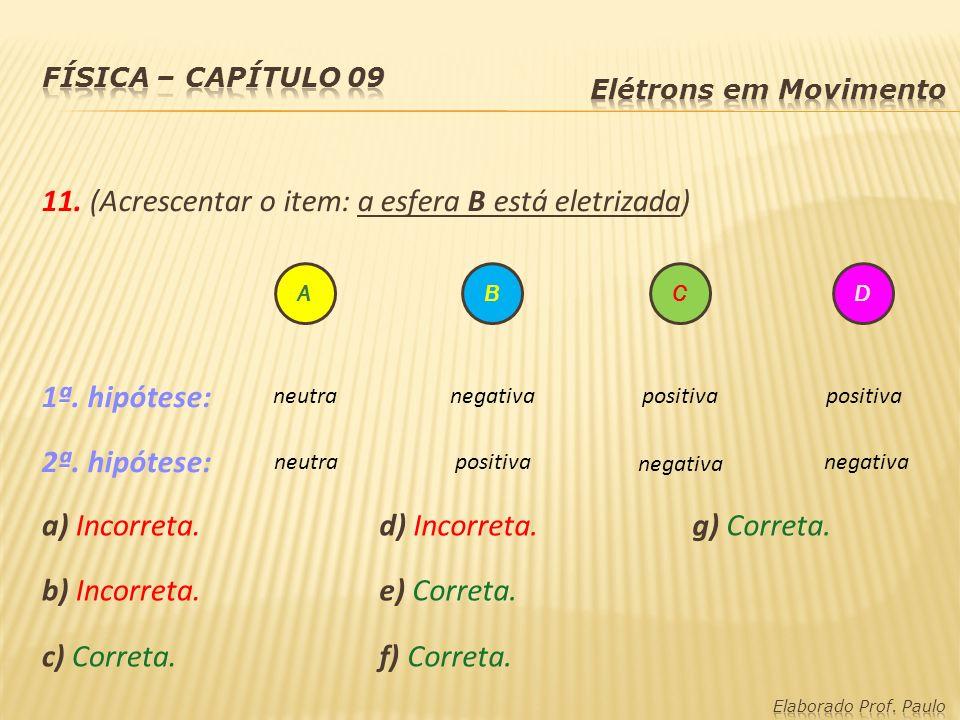 a) Incorreta. b) Incorreta. c) Correta. ABCD positiva negativaneutra negativa positivaneutra 11. (Acrescentar o item: a esfera B está eletrizada) 1ª.