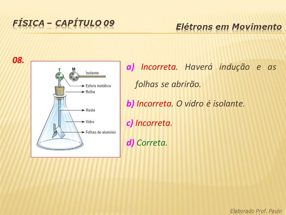 08. a) Incorreta. Haverá indução e as folhas se abrirão. b) Incorreta. O vidro é isolante. c) Incorreta. d) Correta.