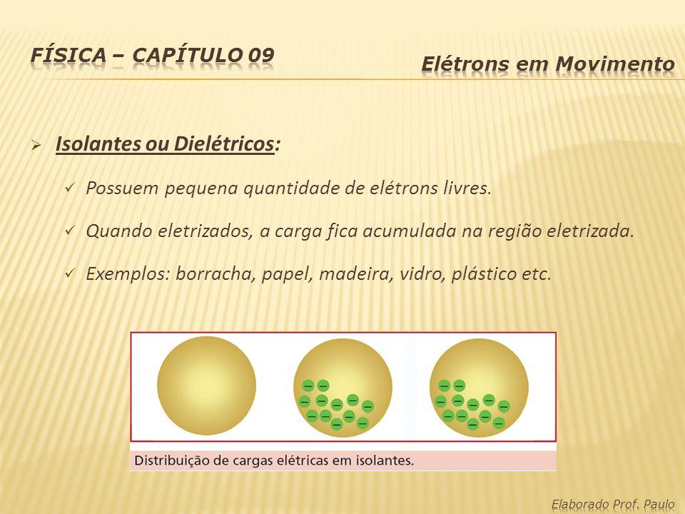Processos de Eletrização: a) Eletrização por Atrito: Inicialmente, dois corpos neutros se atritam.