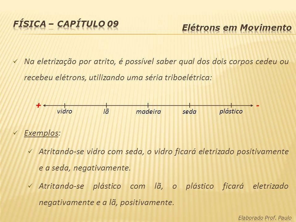 b) Eletrização por Contato: Inicialmente, um dos corpos tem que estar eletrizado.
