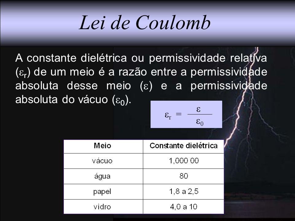 Lei de Coulomb A constante dielétrica ou permissividade relativa ( r ) de um meio é a razão entre a permissividade absoluta desse meio ( ) e a permiss