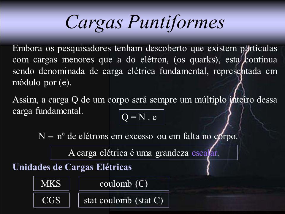A carga elétrica é uma grandeza escalar. Unidades de Cargas Elétricas MKS CGS coulomb (C) stat coulomb (stat C) Cargas Puntiformes Q = N. e N nº de el