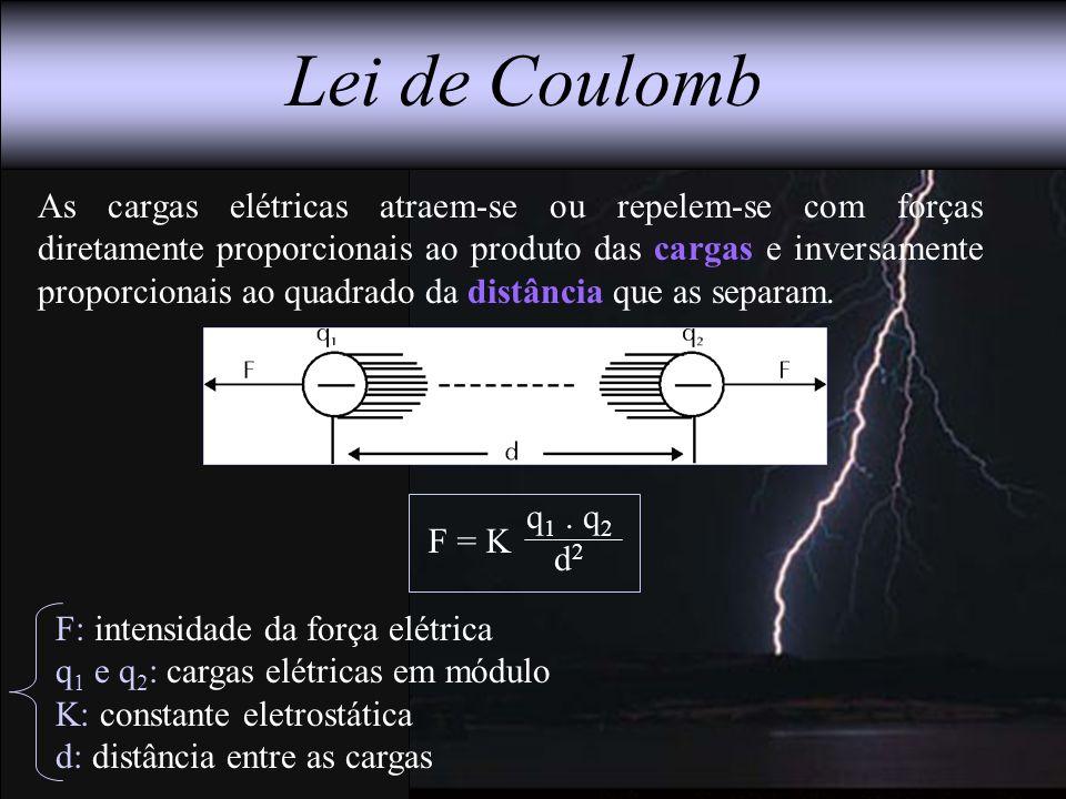 Lei de Coulomb F: intensidade da força elétrica q1 q1 e q 2 : cargas elétricas em módulo K: constante eletrostática d: distância entre as cargas As ca