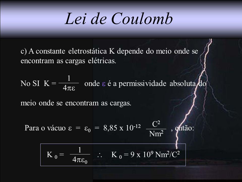 Lei de Coulomb A constante dielétrica ou permissividade relativa ( r ) de um meio é a razão entre a permissividade absoluta desse meio ( ) e a permissividade absoluta do vácuo ( 0 ).