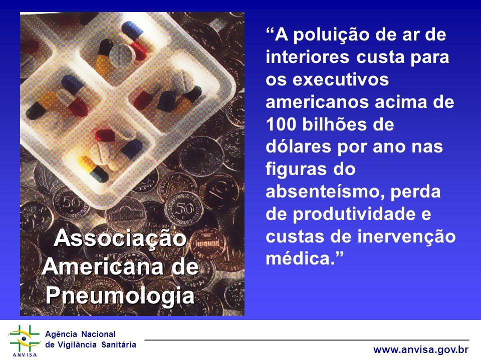Agência Nacional de Vigilância Sanitária www.anvisa.gov.br A poluição de ar de interiores custa para os executivos americanos acima de 100 bilhões de