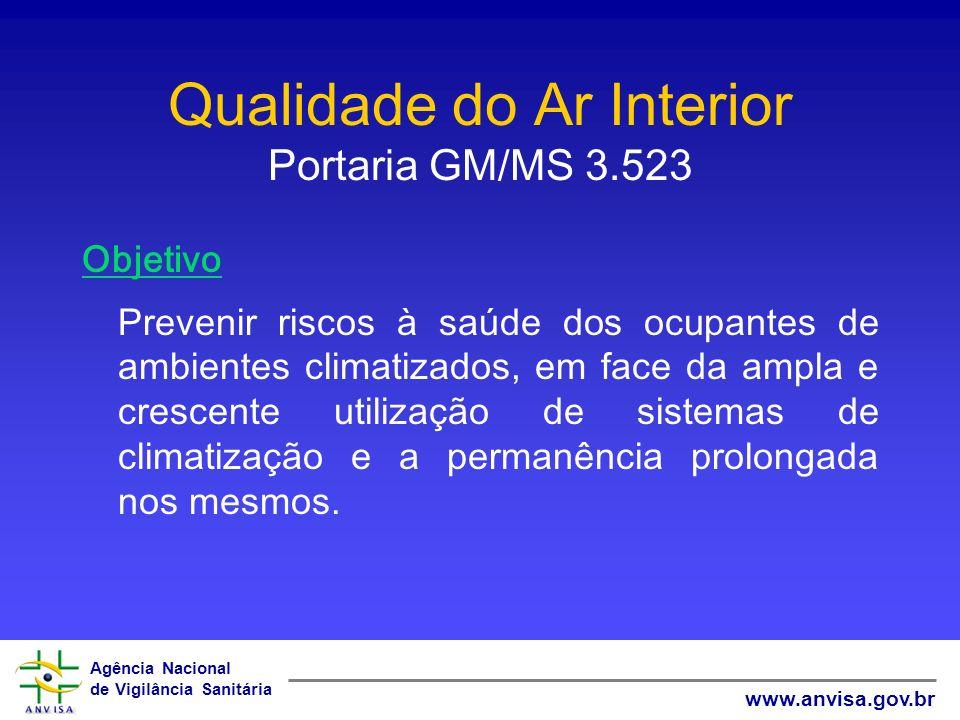 Agência Nacional de Vigilância Sanitária www.anvisa.gov.br Qualidade do Ar Interior Portaria GM/MS 3.523 Objetivo Prevenir riscos à saúde dos ocupante