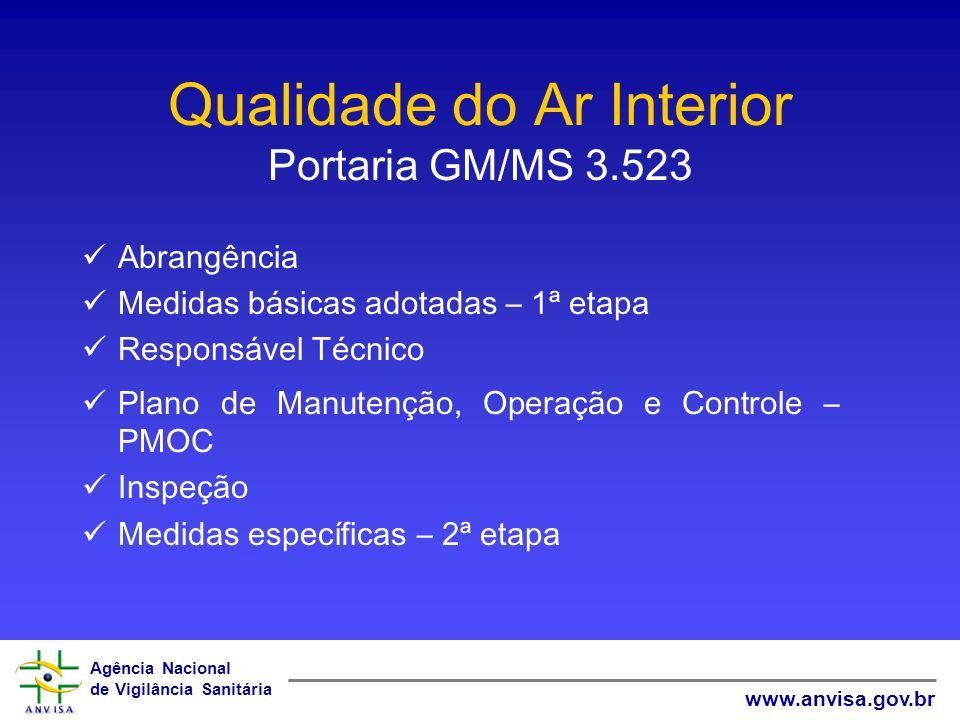 Agência Nacional de Vigilância Sanitária www.anvisa.gov.br Qualidade do Ar Interior Portaria GM/MS 3.523 Abrangência Medidas básicas adotadas – 1ª eta