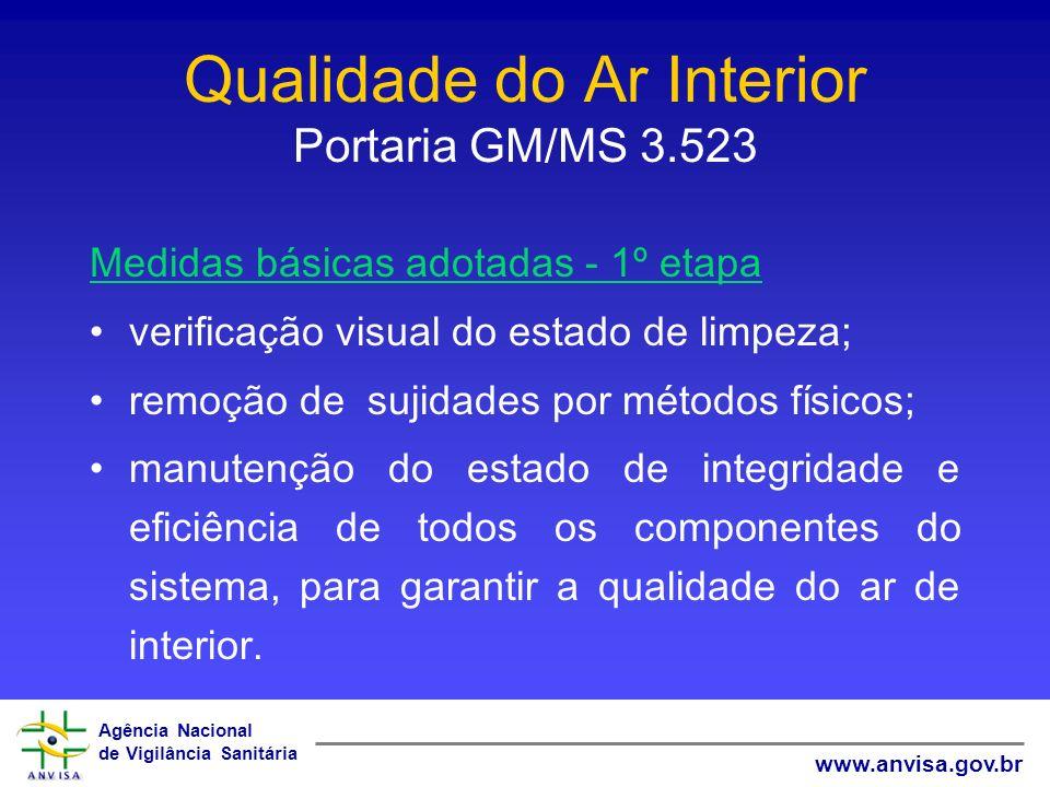 Agência Nacional de Vigilância Sanitária www.anvisa.gov.br Qualidade do Ar Interior Portaria GM/MS 3.523 Medidas básicas adotadas - 1º etapa verificaç