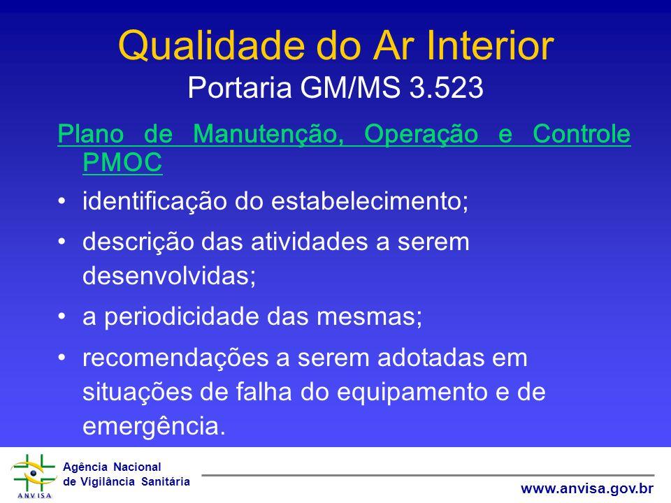 Agência Nacional de Vigilância Sanitária www.anvisa.gov.br Qualidade do Ar Interior Portaria GM/MS 3.523 Plano de Manutenção, Operação e Controle PMOC