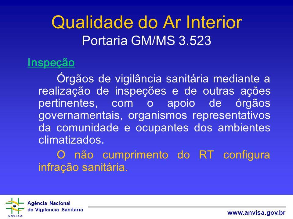 Agência Nacional de Vigilância Sanitária www.anvisa.gov.br Qualidade do Ar Interior Portaria GM/MS 3.523 Inspeção Órgãos de vigilância sanitária media