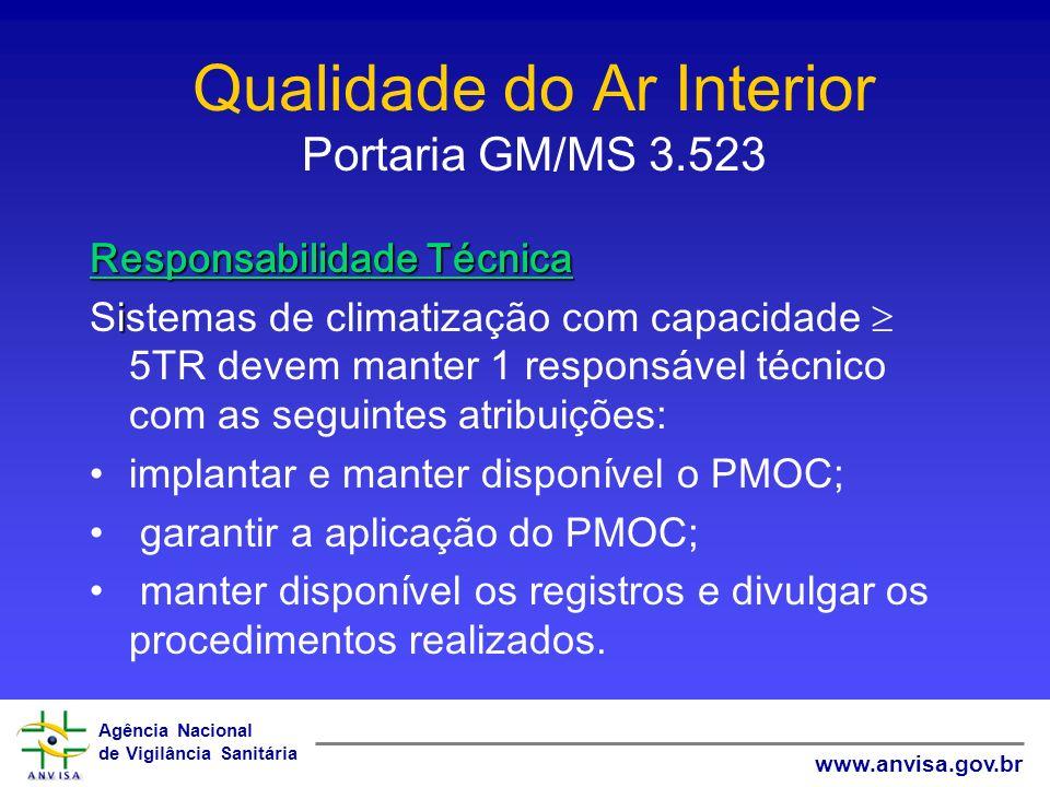 Agência Nacional de Vigilância Sanitária www.anvisa.gov.br Qualidade do Ar Interior Portaria GM/MS 3.523 Responsabilidade Técnica i Sistemas de climat