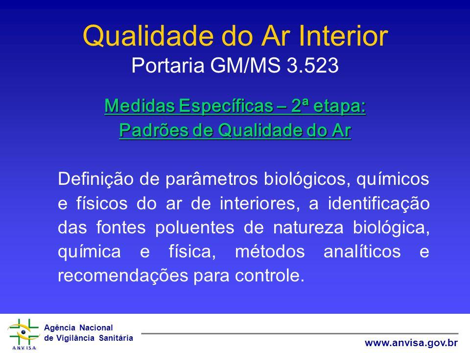 Agência Nacional de Vigilância Sanitária www.anvisa.gov.br Qualidade do Ar Interior Portaria GM/MS 3.523 Medidas Específicas – 2ª etapa: Padrões de Qu