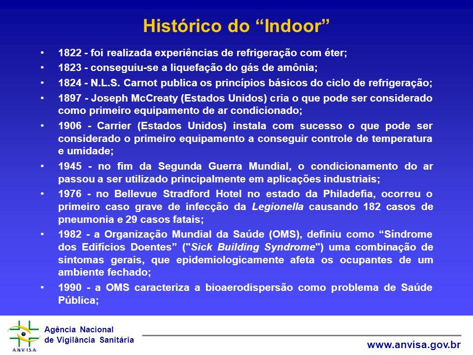 Agência Nacional de Vigilância Sanitária www.anvisa.gov.br Histórico do Indoor 1822 - foi realizada experiências de refrigeração com éter; 1823 - cons