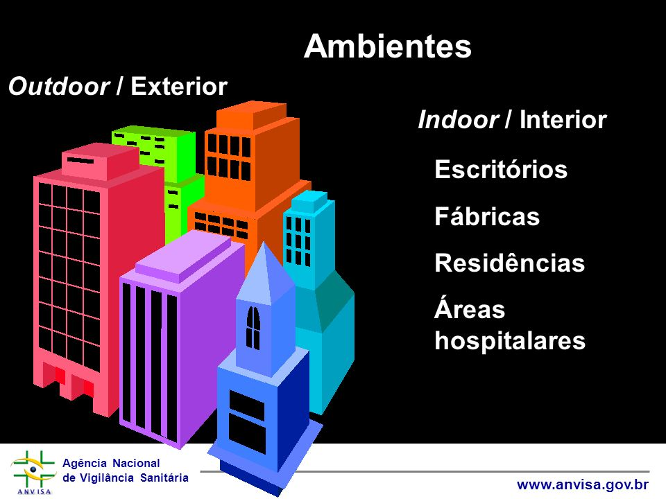 Agência Nacional de Vigilância Sanitária www.anvisa.gov.br Ambientes Indoor / Interior Escritórios Fábricas Residências Áreas hospitalares Outdoor / E